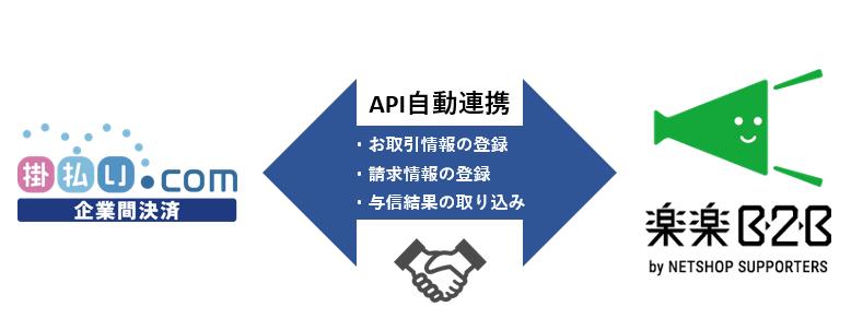 掛払いドットコムと楽楽B2BのAPI自動連携